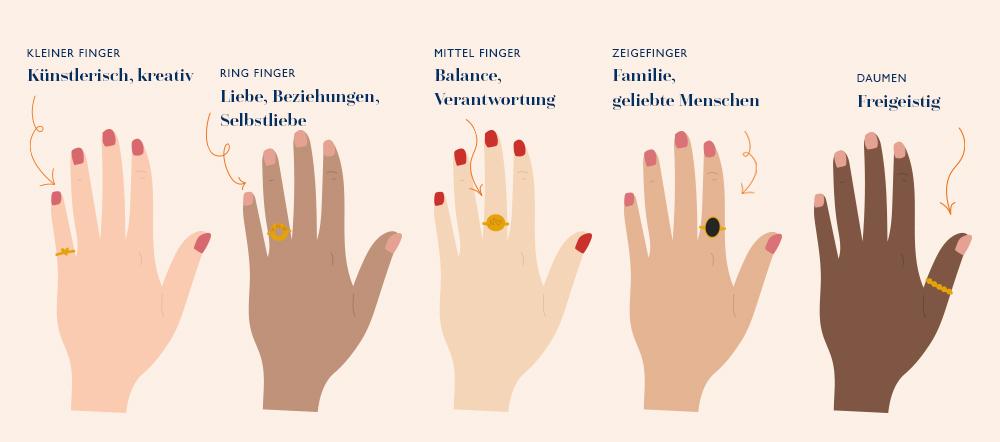 Erzähle deine Geschichte mit unseren Ringen - Merci Maman Blog